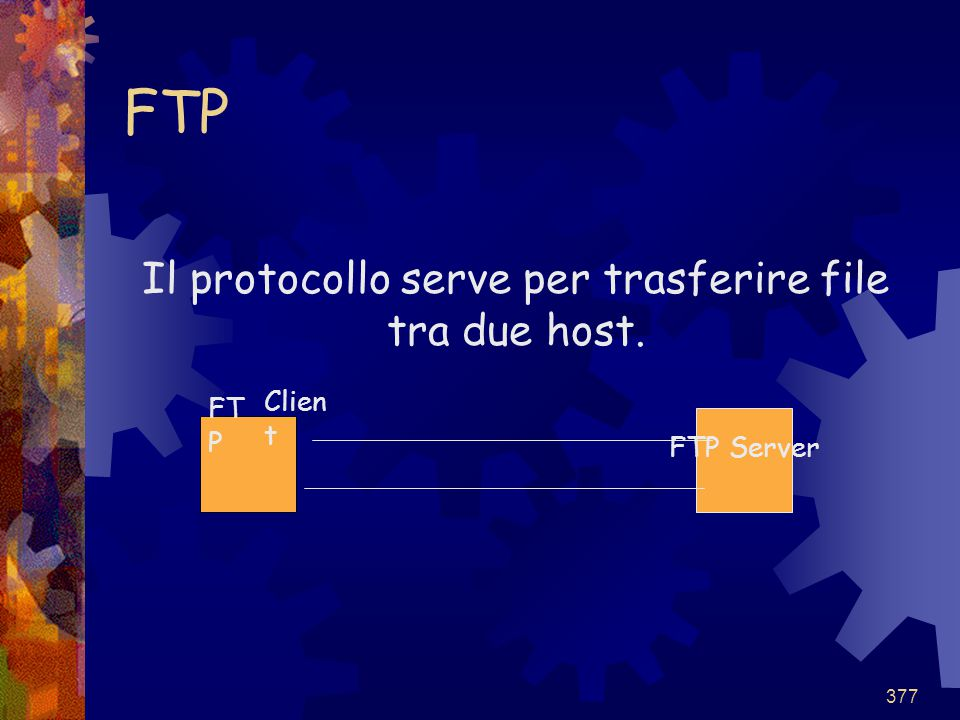 377 FTP Il protocollo serve per trasferire file tra due host. FTP Server FT P Clien t