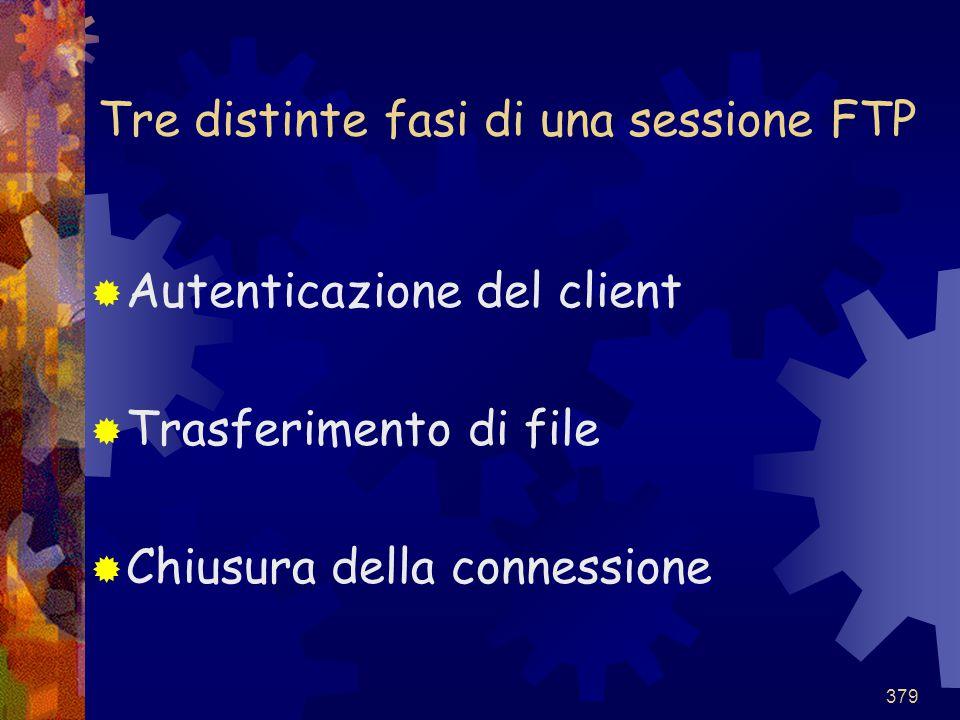 379 Tre distinte fasi di una sessione FTP  Autenticazione del client  Trasferimento di file  Chiusura della connessione