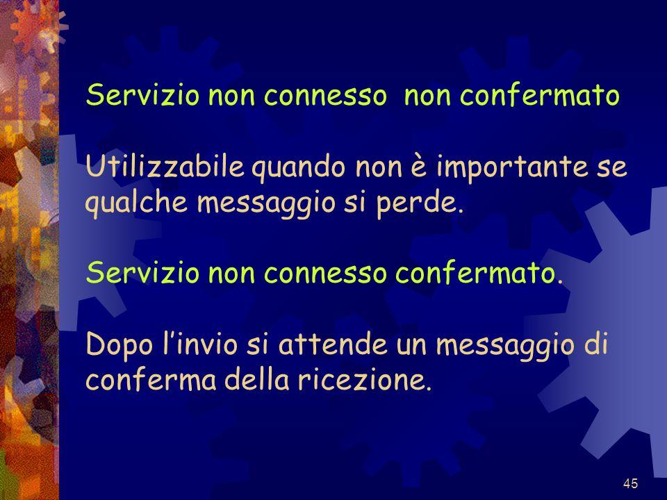 45 Servizio non connesso non confermato Utilizzabile quando non è importante se qualche messaggio si perde. Servizio non connesso confermato. Dopo l'i