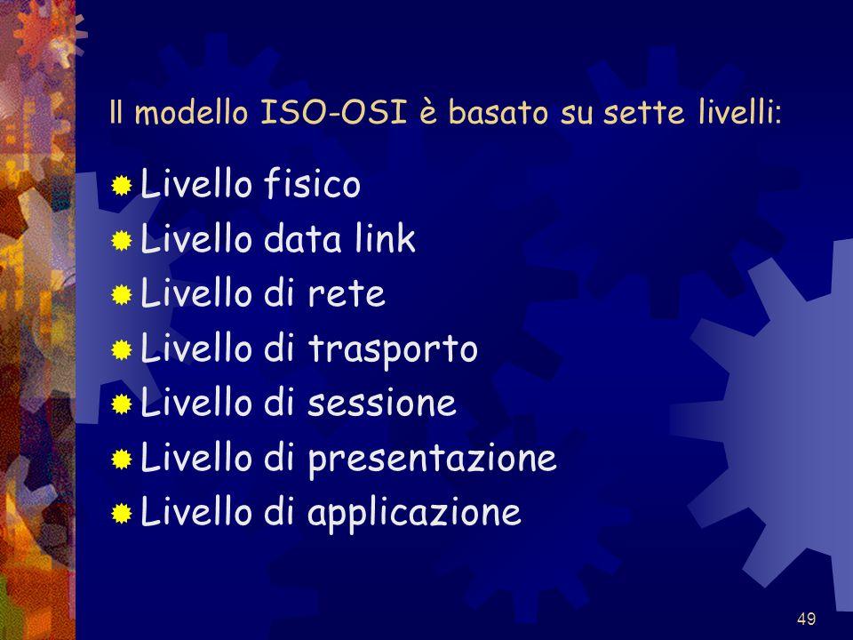 49 Il modello ISO-OSI è basato su sette livelli :  Livello fisico  Livello data link  Livello di rete  Livello di trasporto  Livello di sessione