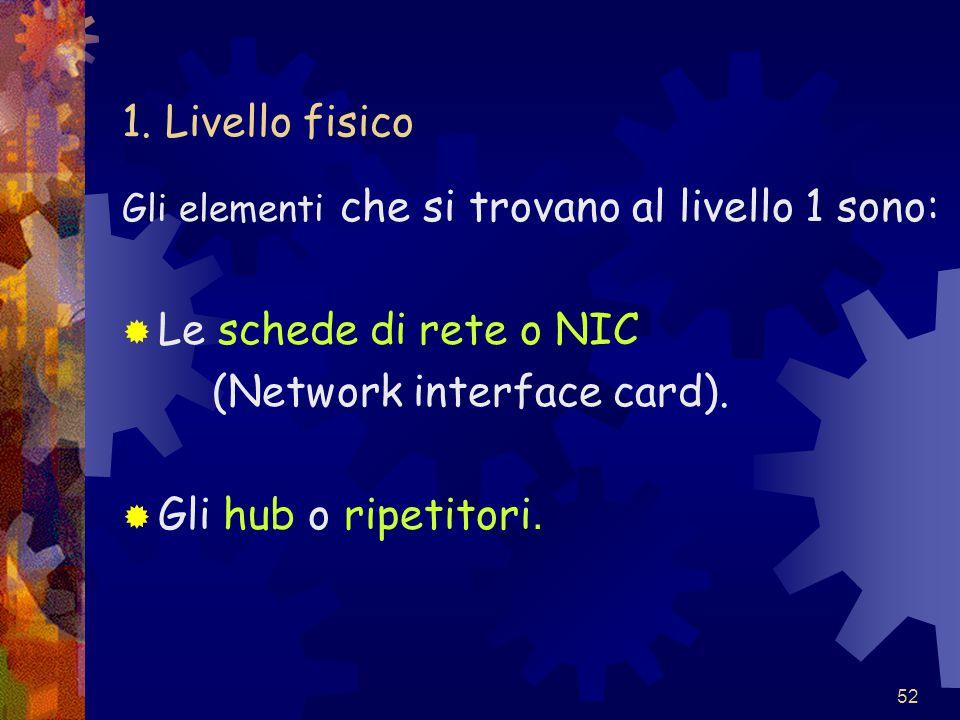 52 1. Livello fisico Gli elementi che si trovano al livello 1 sono:  Le schede di rete o NIC (Network interface card).  Gli hub o ripetitori.