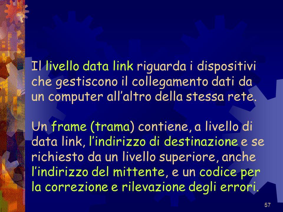 57 Il livello data link riguarda i dispositivi che gestiscono il collegamento dati da un computer all'altro della stessa rete. Un frame (trama) contie