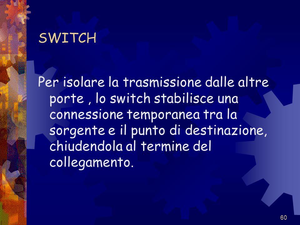60 SWITCH Per isolare la trasmissione dalle altre porte, lo switch stabilisce una connessione temporanea tra la sorgente e il punto di destinazione, c