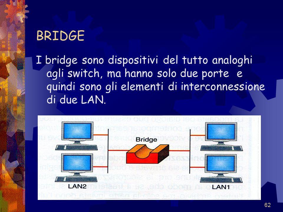 62 BRIDGE I bridge sono dispositivi del tutto analoghi agli switch, ma hanno solo due porte e quindi sono gli elementi di interconnessione di due LAN.