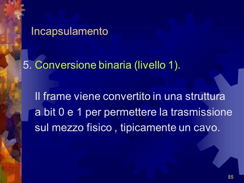 85 Incapsulamento 5. Conversione binaria (livello 1). Il frame viene convertito in una struttura a bit 0 e 1 per permettere la trasmissione sul mezzo