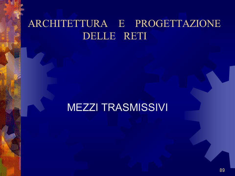89 ARCHITETTURA E PROGETTAZIONE DELLE RETI MEZZI TRASMISSIVI