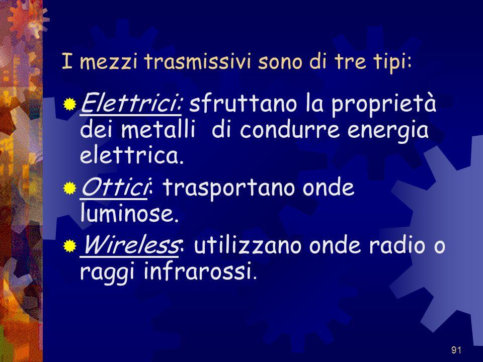 91 I mezzi trasmissivi sono di tre tipi:  Elettrici: sfruttano la proprietà dei metalli di condurre energia elettrica.  Ottici: trasportano onde lum