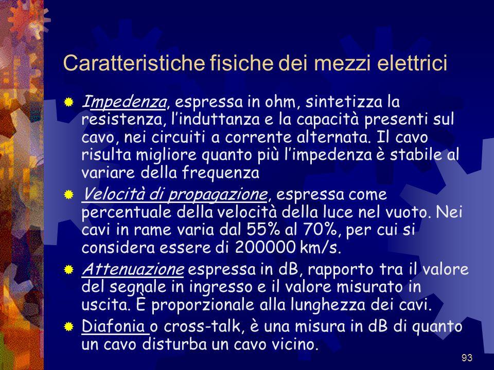 93 Caratteristiche fisiche dei mezzi elettrici  Impedenza, espressa in ohm, sintetizza la resistenza, l'induttanza e la capacità presenti sul cavo, n