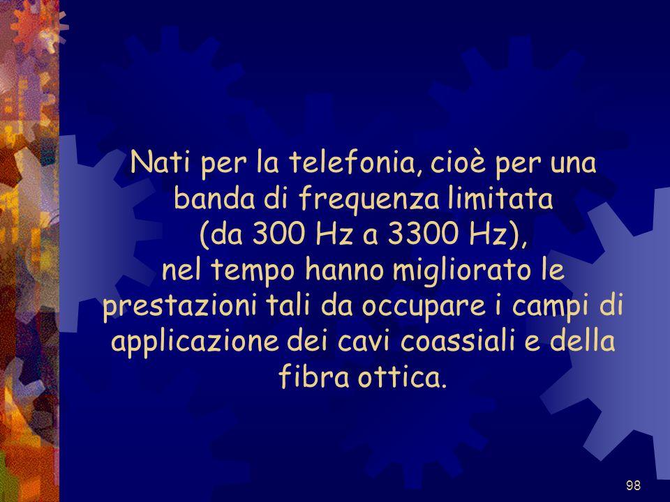 98 Nati per la telefonia, cioè per una banda di frequenza limitata (da 300 Hz a 3300 Hz), nel tempo hanno migliorato le prestazioni tali da occupare i
