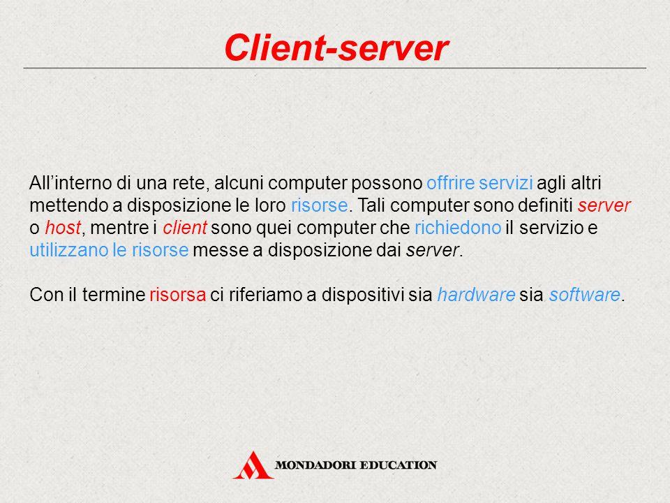 Client-server All'interno di una rete, alcuni computer possono offrire servizi agli altri mettendo a disposizione le loro risorse.