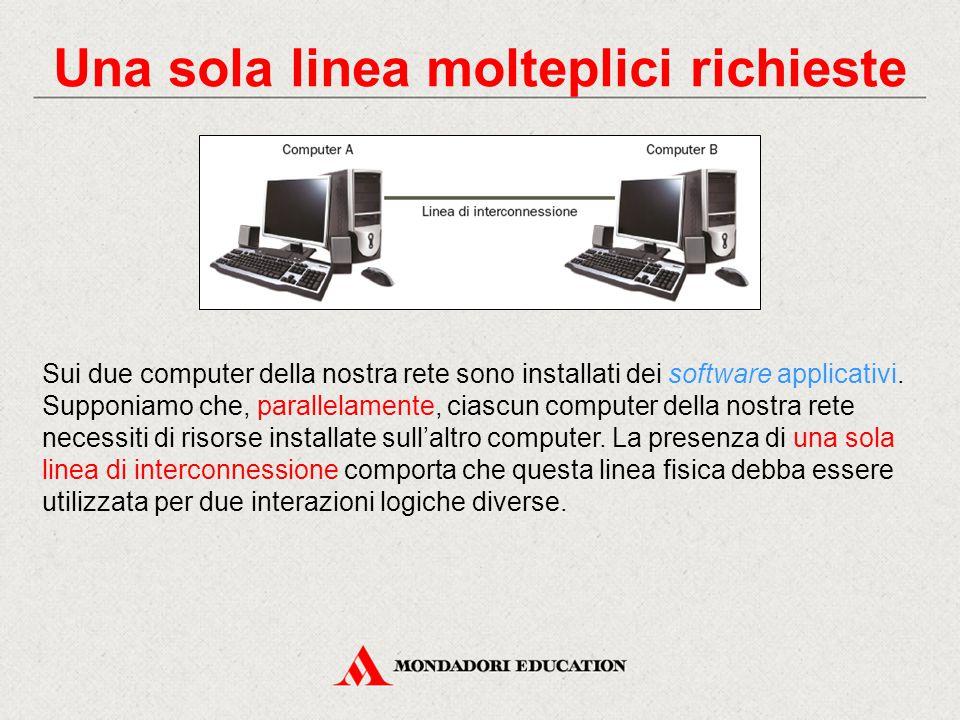 Una sola linea molteplici richieste Sui due computer della nostra rete sono installati dei software applicativi.