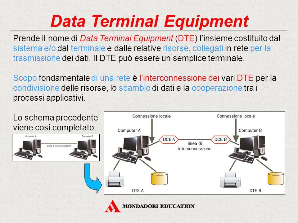 Data Terminal Equipment Prende il nome di Data Terminal Equipment (DTE) l'insieme costituito dal sistema e/o dal terminale e dalle relative risorse, collegati in rete per la trasmissione dei dati.