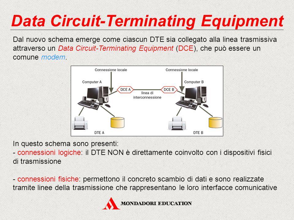 Data Circuit-Terminating Equipment Dal nuovo schema emerge come ciascun DTE sia collegato alla linea trasmissiva attraverso un Data Circuit-Terminating Equipment (DCE), che può essere un comune modem.