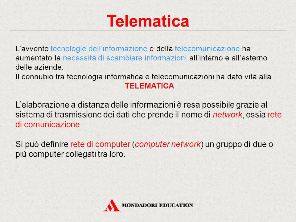 Telematica L'avvento tecnologie dell'informazione e della telecomunicazione ha aumentato la necessità di scambiare informazioni all'interno e all'esterno delle aziende.