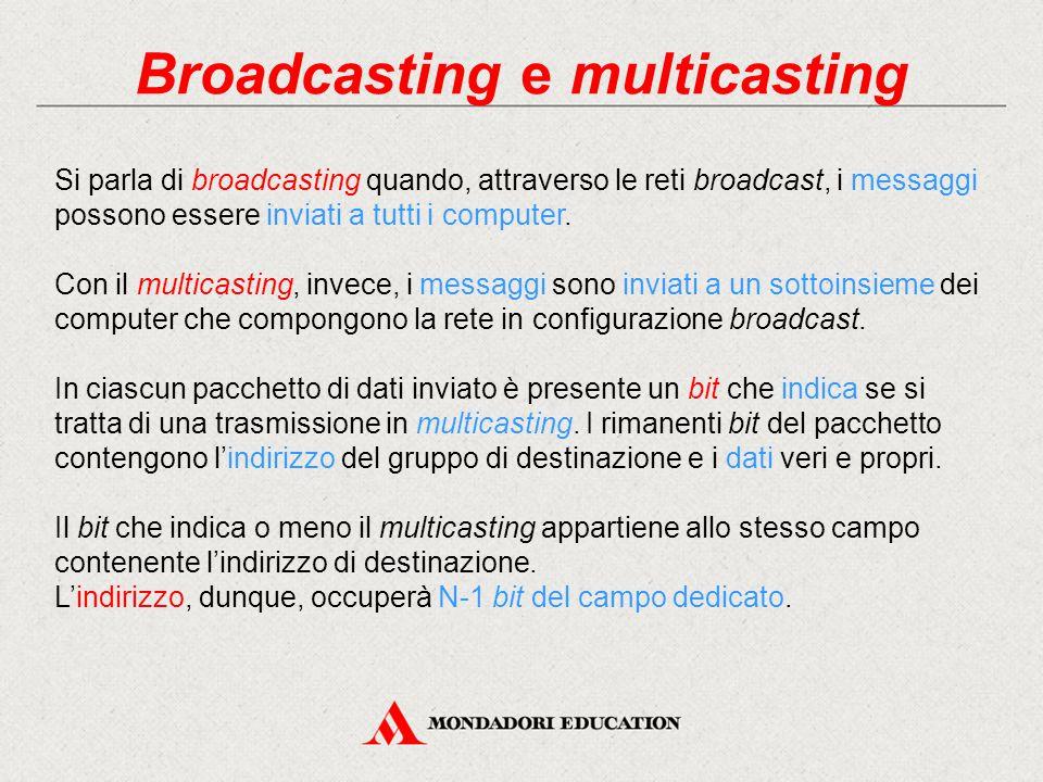 Broadcasting e multicasting Si parla di broadcasting quando, attraverso le reti broadcast, i messaggi possono essere inviati a tutti i computer.