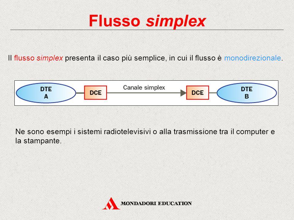 Flusso simplex Il flusso simplex presenta il caso più semplice, in cui il flusso è monodirezionale.