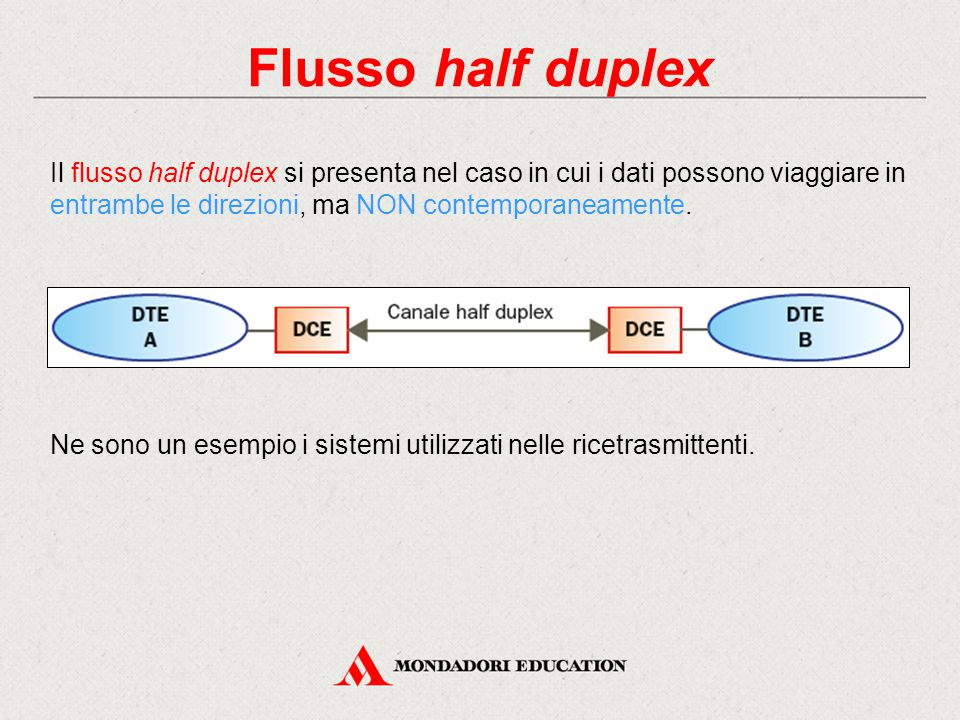 Flusso half duplex Il flusso half duplex si presenta nel caso in cui i dati possono viaggiare in entrambe le direzioni, ma NON contemporaneamente.