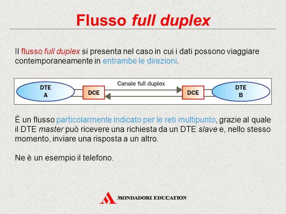 Flusso full duplex Il flusso full duplex si presenta nel caso in cui i dati possono viaggiare contemporaneamente in entrambe le direzioni.