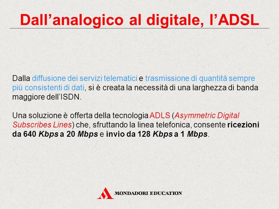 Dall'analogico al digitale, l'ADSL Dalla diffusione dei servizi telematici e trasmissione di quantità sempre più consistenti di dati, si è creata la necessità di una larghezza di banda maggiore dell'ISDN.