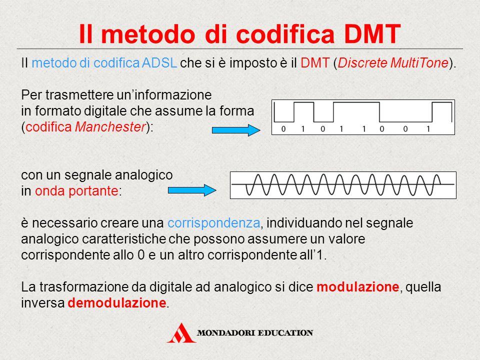 Il metodo di codifica DMT Il metodo di codifica ADSL che si è imposto è il DMT (Discrete MultiTone).