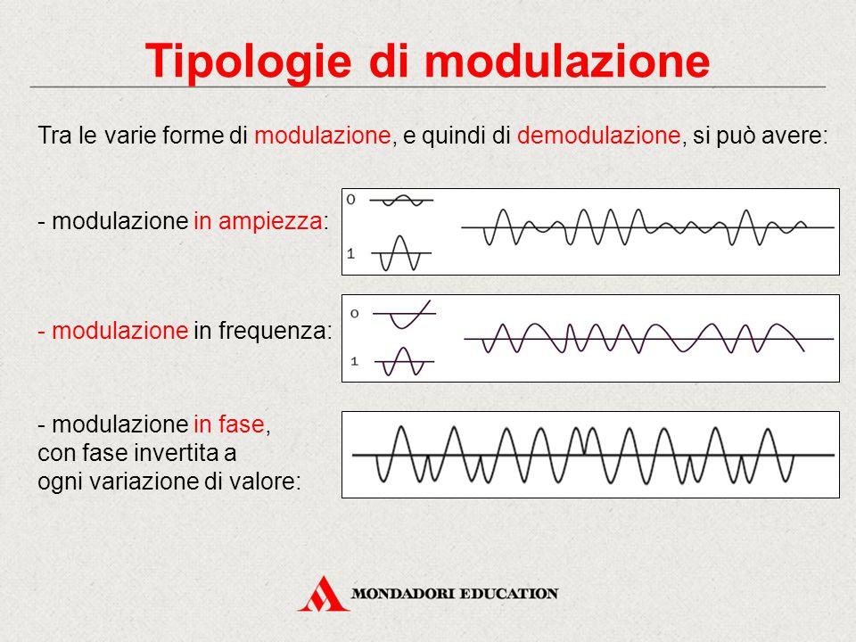 Tipologie di modulazione Tra le varie forme di modulazione, e quindi di demodulazione, si può avere: - modulazione in ampiezza: - modulazione in frequenza: - modulazione in fase, con fase invertita a ogni variazione di valore: