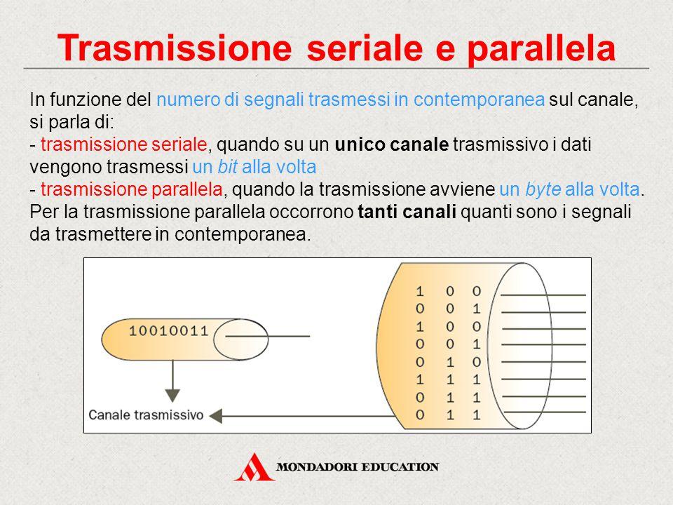 Trasmissione seriale e parallela In funzione del numero di segnali trasmessi in contemporanea sul canale, si parla di: - trasmissione seriale, quando su un unico canale trasmissivo i dati vengono trasmessi un bit alla volta - trasmissione parallela, quando la trasmissione avviene un byte alla volta.
