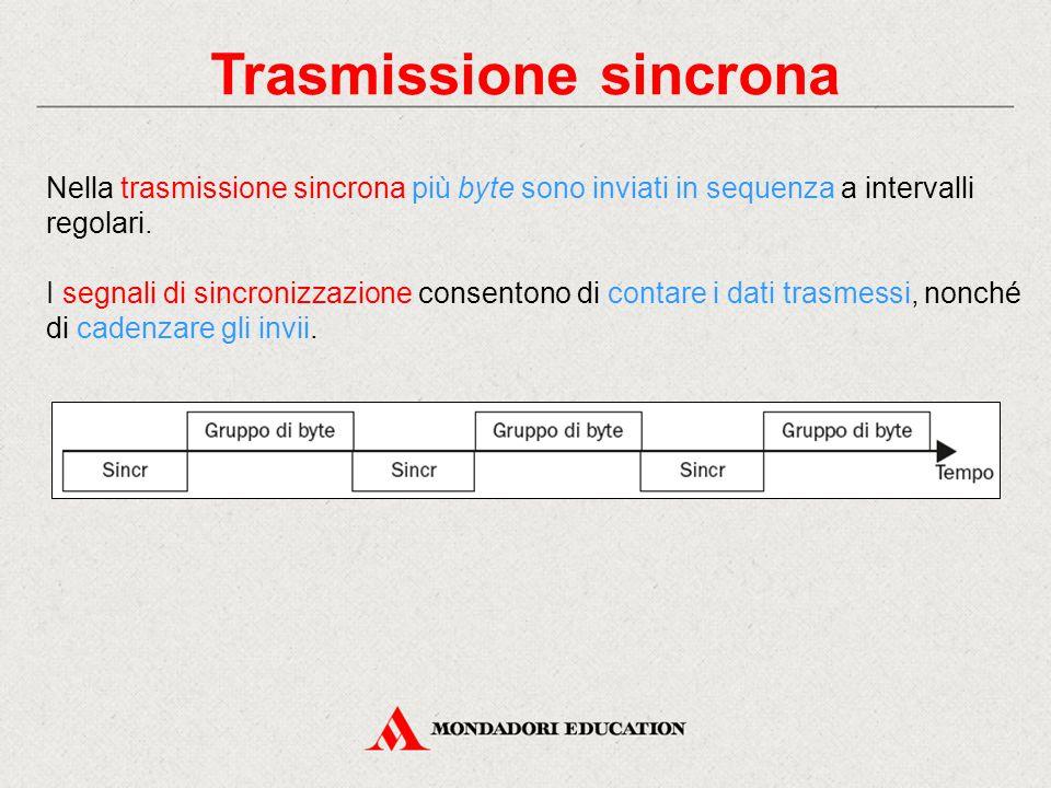Trasmissione sincrona Nella trasmissione sincrona più byte sono inviati in sequenza a intervalli regolari.