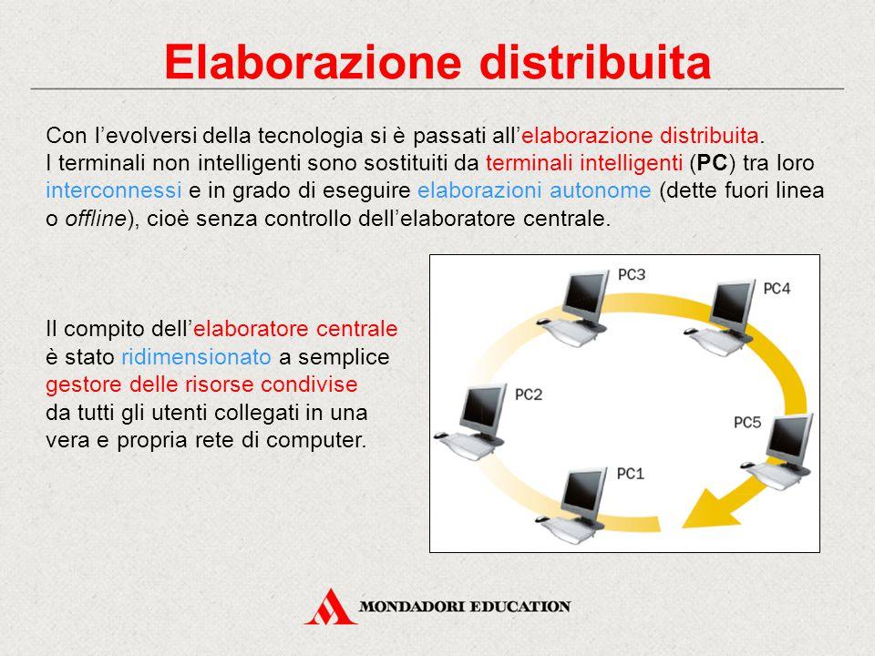 Elaborazione distribuita Con l'evolversi della tecnologia si è passati all'elaborazione distribuita.