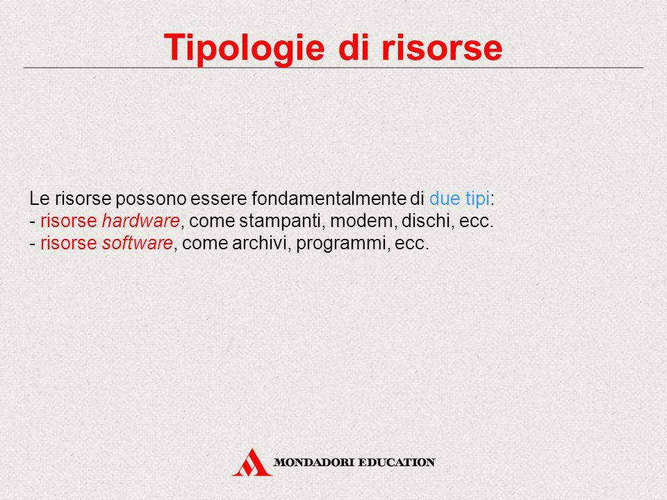 Tipologie di risorse Le risorse possono essere fondamentalmente di due tipi: - risorse hardware, come stampanti, modem, dischi, ecc.