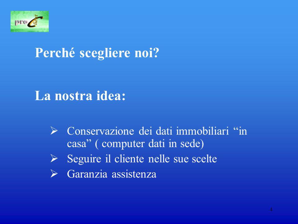 15 Contatti: PRO CLIENT P.IVA: 11326101000 CCIAA Roma n.