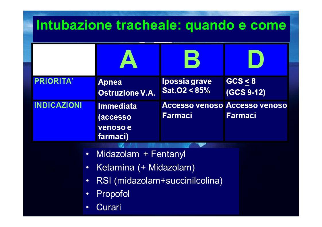 Intubazione tracheale: quando e come Midazolam + Fentanyl Ketamina (+ Midazolam) RSI (midazolam+succinilcolina) Propofol Curari ABD PRIORITA' Apnea Ostruzione V.A.