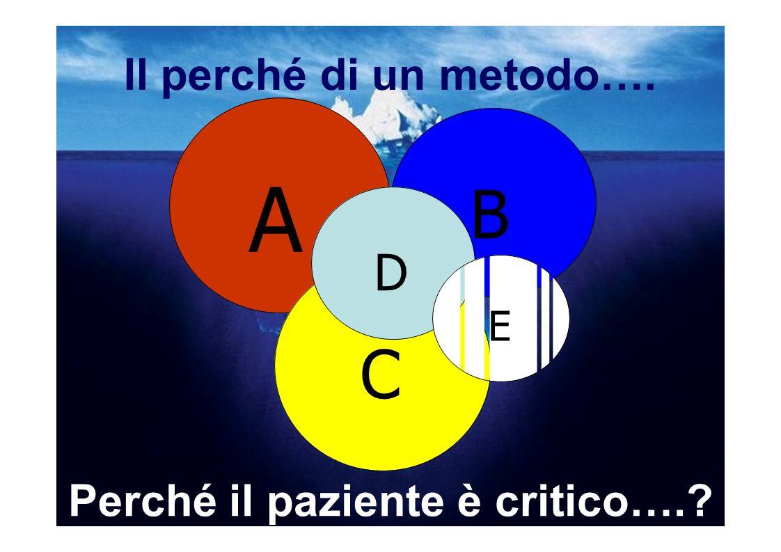Il perché di un metodo…. Perché il paziente è critico….? A DCDC BEBE