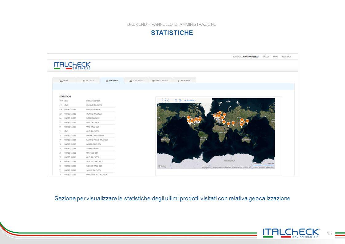 15 BACKEND – PANNELLO DI AMMINISTRAZIONE STATISTICHE Sezione per visualizzare le statistiche degli ultimi prodotti visitati con relativa geocalizzazione