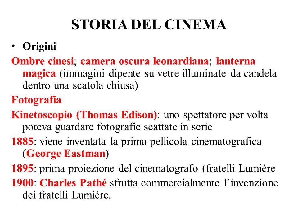 STORIA DEL CINEMA Origini Ombre cinesi; camera oscura leonardiana; lanterna magica (immagini dipente su vetre illuminate da candela dentro una scatola
