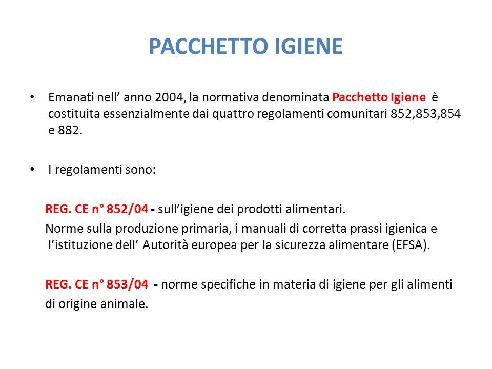 PACCHETTO IGIENE Emanati nell' anno 2004, la normativa denominata Pacchetto Igiene è costituita essenzialmente dai quattro regolamenti comunitari 852,