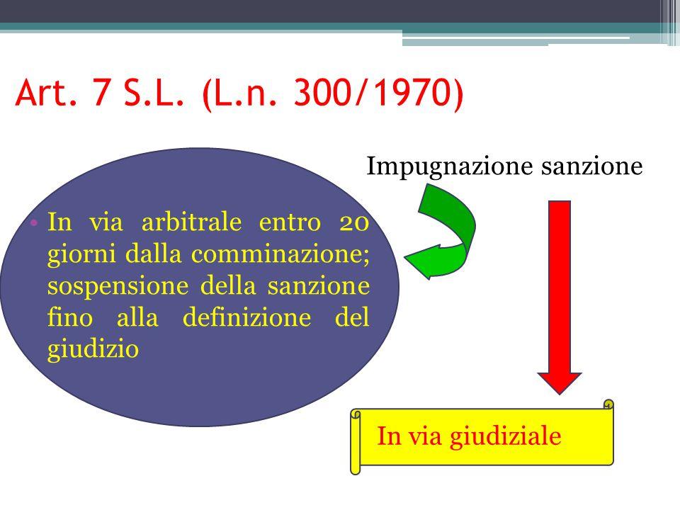 Art. 7 S.L. (L.n. 300/1970) In via arbitrale entro 20 giorni dalla comminazione; sospensione della sanzione fino alla definizione del giudizio Impugna