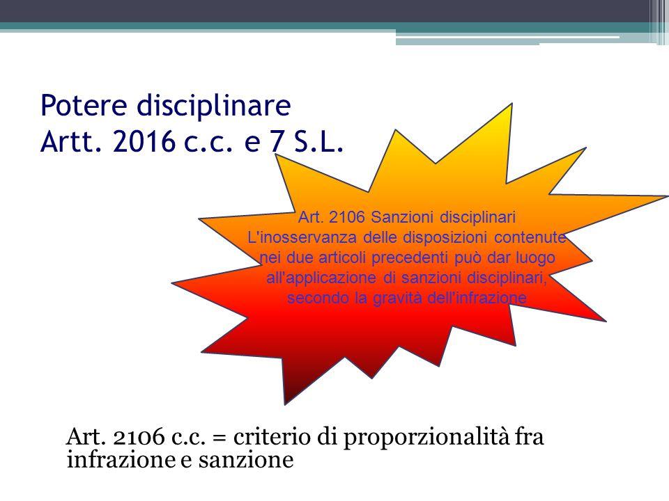 Potere disciplinare Artt. 2016 c.c. e 7 S.L. Art. 2106 c.c. = criterio di proporzionalità fra infrazione e sanzione Art. 2106 Sanzioni disciplinari L'