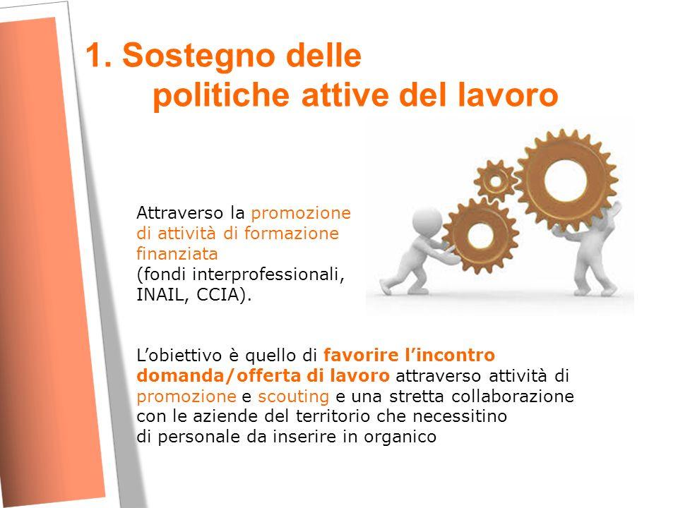 1. Sostegno delle politiche attive del lavoro Attraverso la promozione di attività di formazione finanziata (fondi interprofessionali, INAIL, CCIA). L