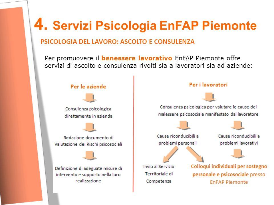 4. Servizi Psicologia EnFAP Piemonte PSICOLOGIA DEL LAVORO: ASCOLTO E CONSULENZA Per promuovere il benessere lavorativo EnFAP Piemonte offre servizi d