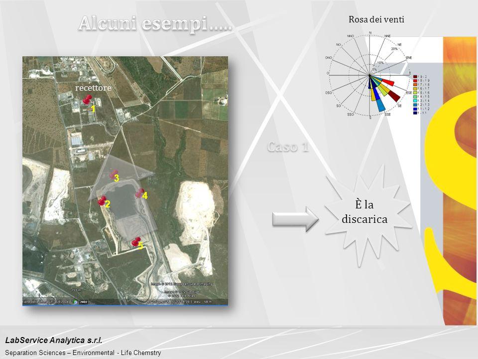 LabService Analytica s.r.l. Separation Sciences – Environmental - Life Chemstry Spesso gli Enti preposti (Sindaco,AUSL ARPA) sono sommersi da continue