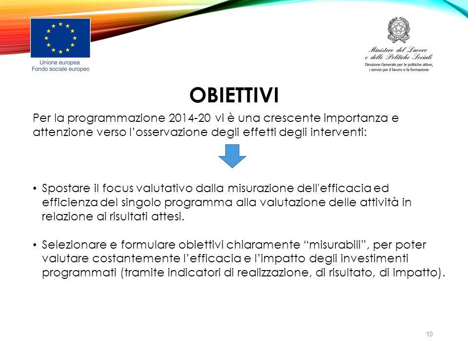 OBIETTIVI Per la programmazione 2014-20 vi è una crescente importanza e attenzione verso l'osservazione degli effetti degli interventi: Spostare il fo