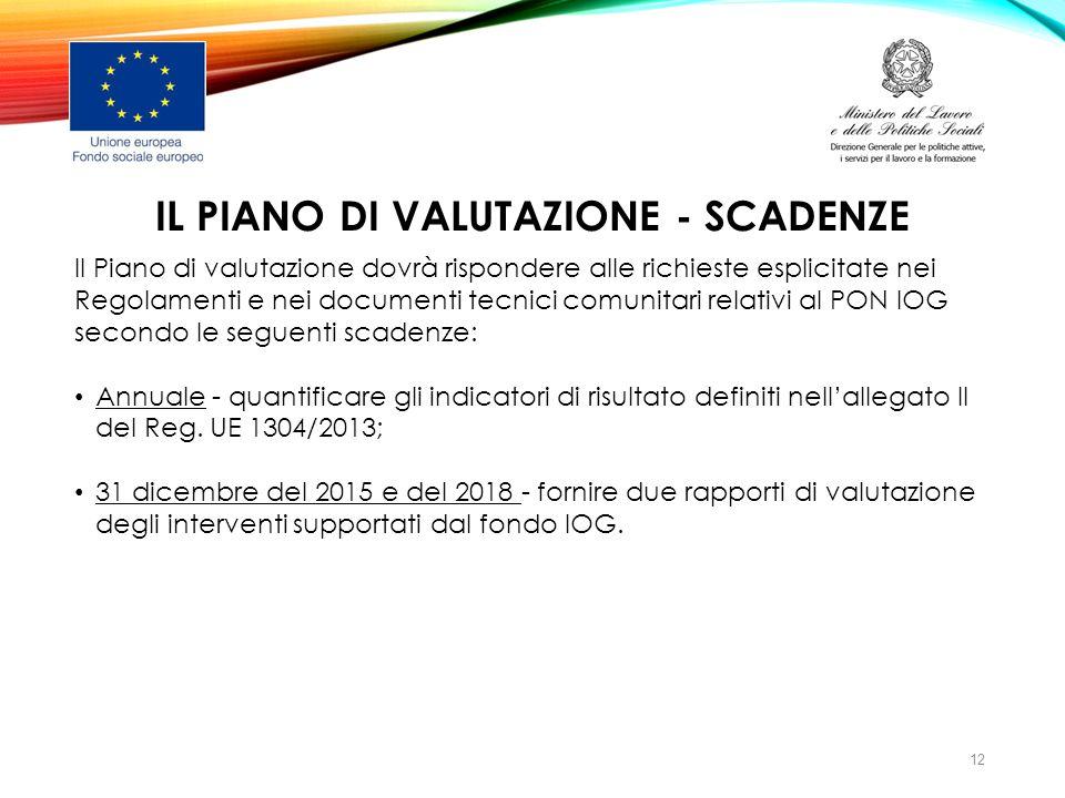 IL PIANO DI VALUTAZIONE - SCADENZE Il Piano di valutazione dovrà rispondere alle richieste esplicitate nei Regolamenti e nei documenti tecnici comunit
