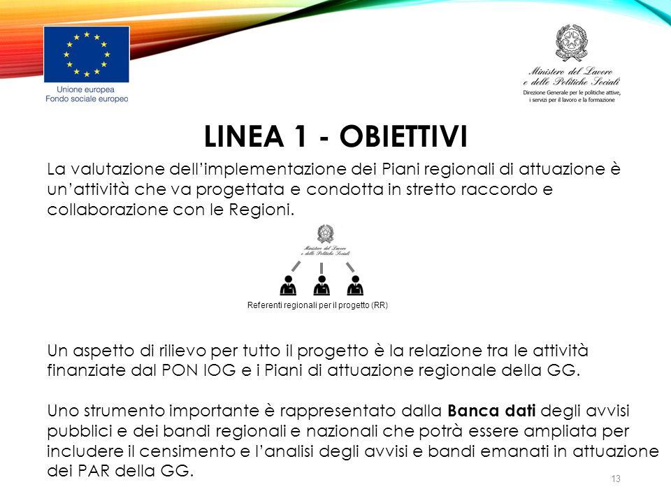 LINEA 1 - OBIETTIVI La valutazione dell'implementazione dei Piani regionali di attuazione è un'attività che va progettata e condotta in stretto raccor