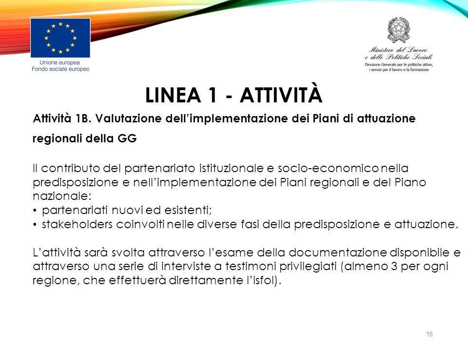 LINEA 1 - ATTIVITÀ Attività 1B. Valutazione dell'implementazione dei Piani di attuazione regionali della GG Il contributo del partenariato istituziona