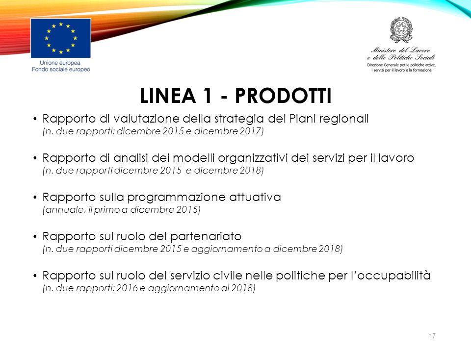 LINEA 1 - PRODOTTI Rapporto di valutazione della strategia dei Piani regionali (n. due rapporti: dicembre 2015 e dicembre 2017) Rapporto di analisi de