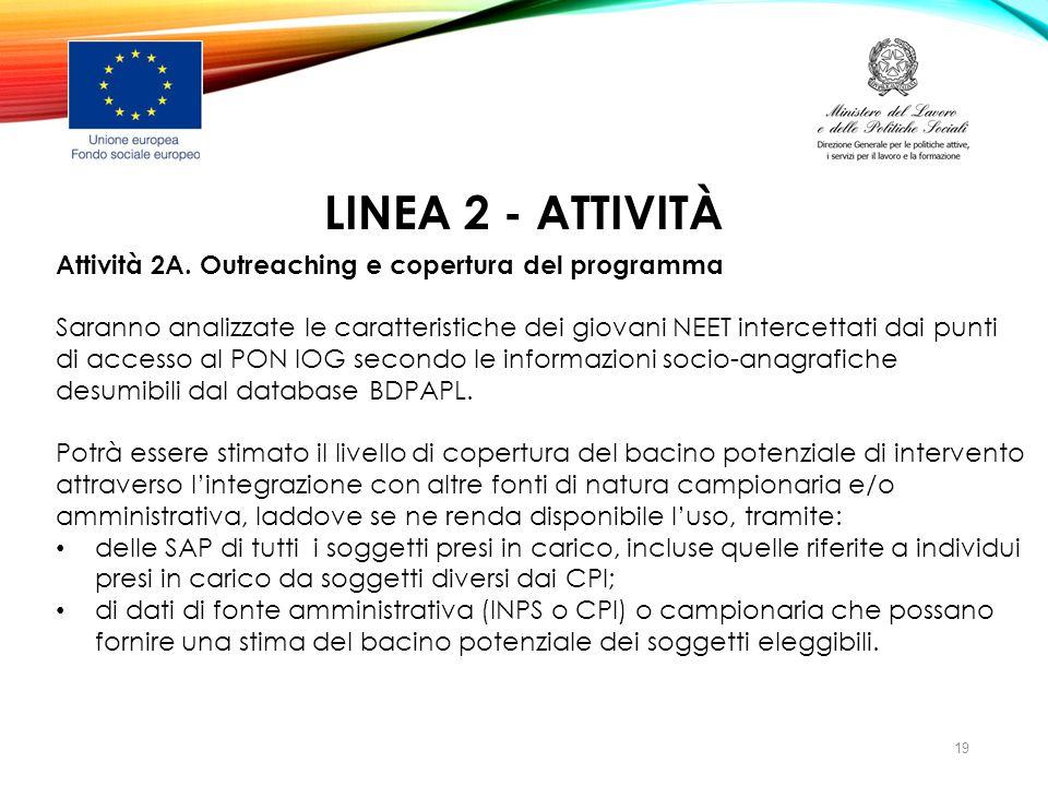 LINEA 2 - ATTIVITÀ Attività 2A. Outreaching e copertura del programma Saranno analizzate le caratteristiche dei giovani NEET intercettati dai punti di