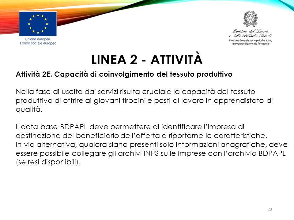 LINEA 2 - ATTIVITÀ Attività 2E. Capacità di coinvolgimento del tessuto produttivo Nella fase di uscita dai servizi risulta cruciale la capacità del te