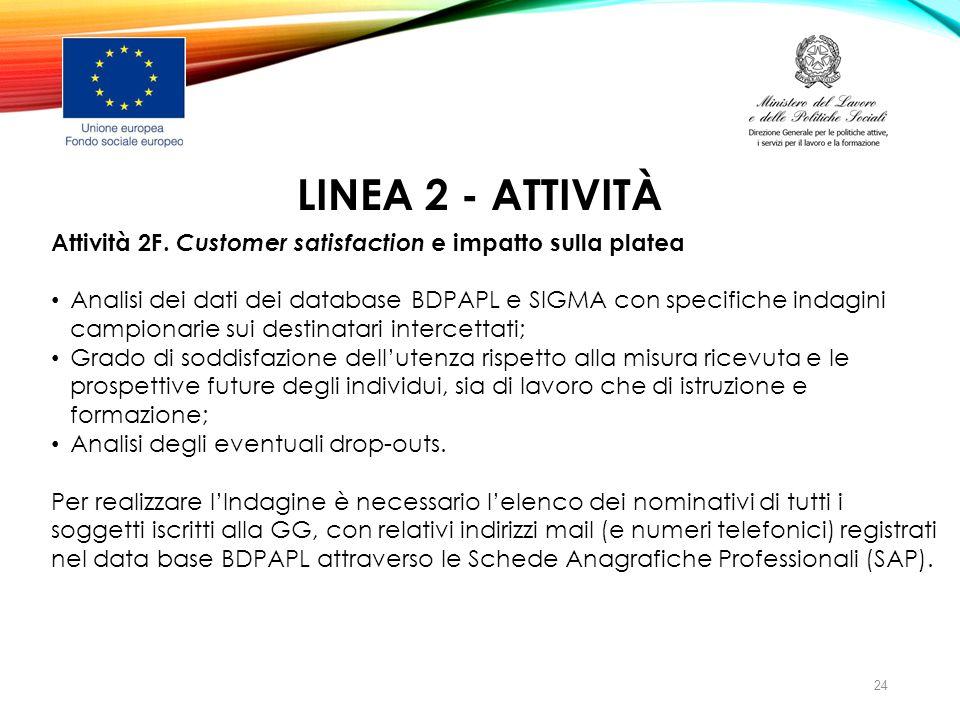 LINEA 2 - ATTIVITÀ Attività 2F. Customer satisfaction e impatto sulla platea Analisi dei dati dei database BDPAPL e SIGMA con specifiche indagini camp