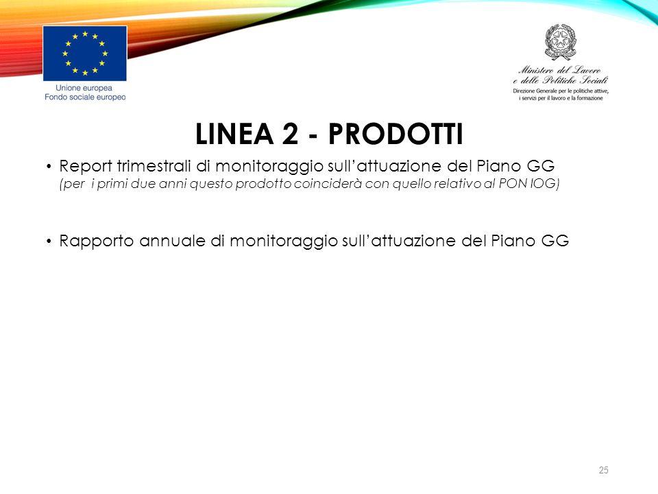 LINEA 2 - PRODOTTI Report trimestrali di monitoraggio sull'attuazione del Piano GG (per i primi due anni questo prodotto coinciderà con quello relativ