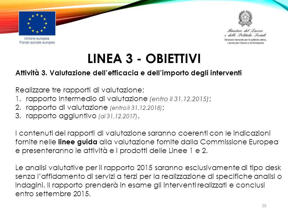 LINEA 3 - OBIETTIVI Attività 3. Valutazione dell'efficacia e dell'importo degli interventi Realizzare tre rapporti di valutazione: 1.rapporto intermed